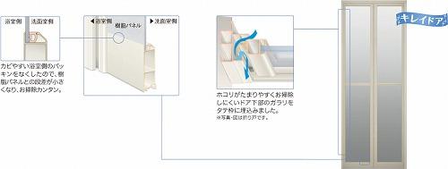 浴室リフォーム                           安心して相談できる「しあわせリフォーム」瀬間設備工業へ
