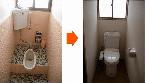 住宅のリフォーム                         安心して相談できる増改築相談員のいる「しあわせリフォーム」瀬間設備工業へ     群馬県富岡市
